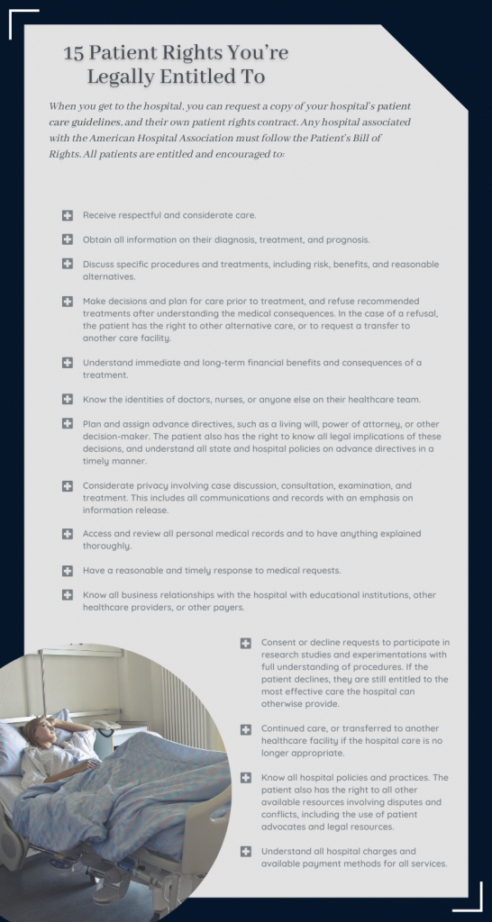 quick overview of the patient's bill of rights